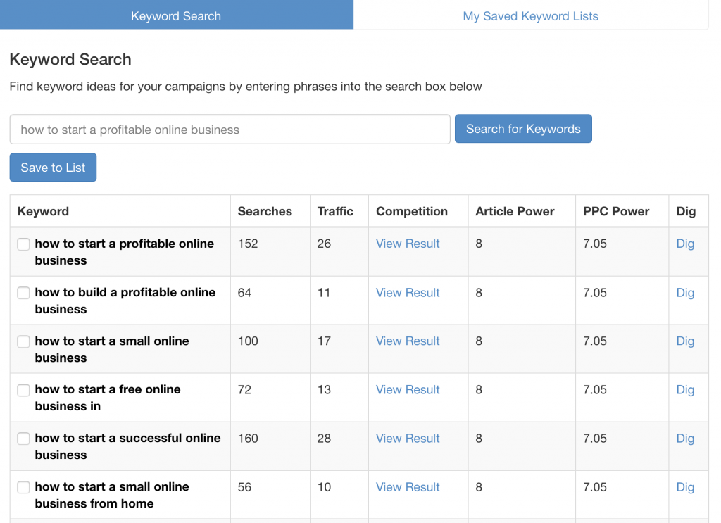 The best keyword research tool for seo